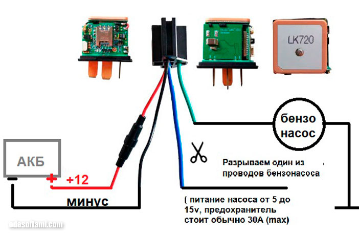 Схема подключения GPS трекер реле