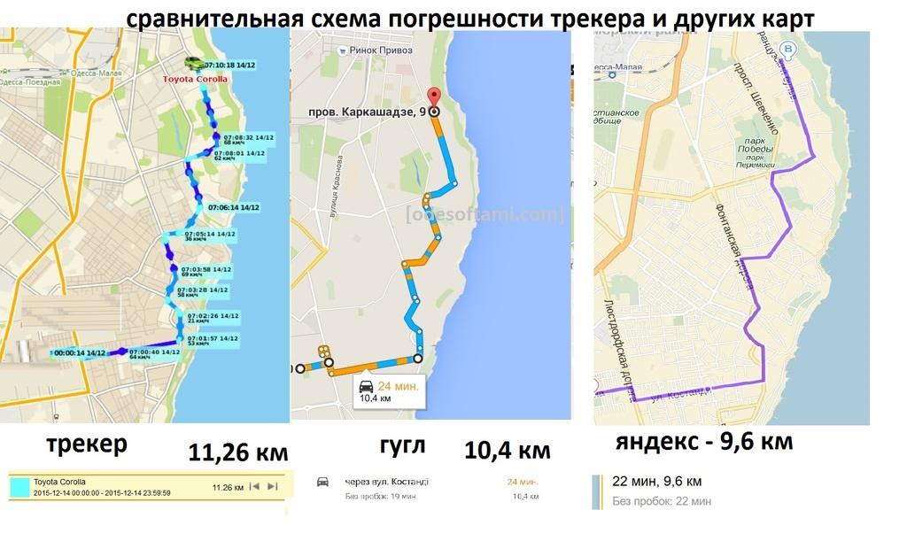 Точность прорисовки маршрутов и передаваемых данных трекером GT06 и gt02a