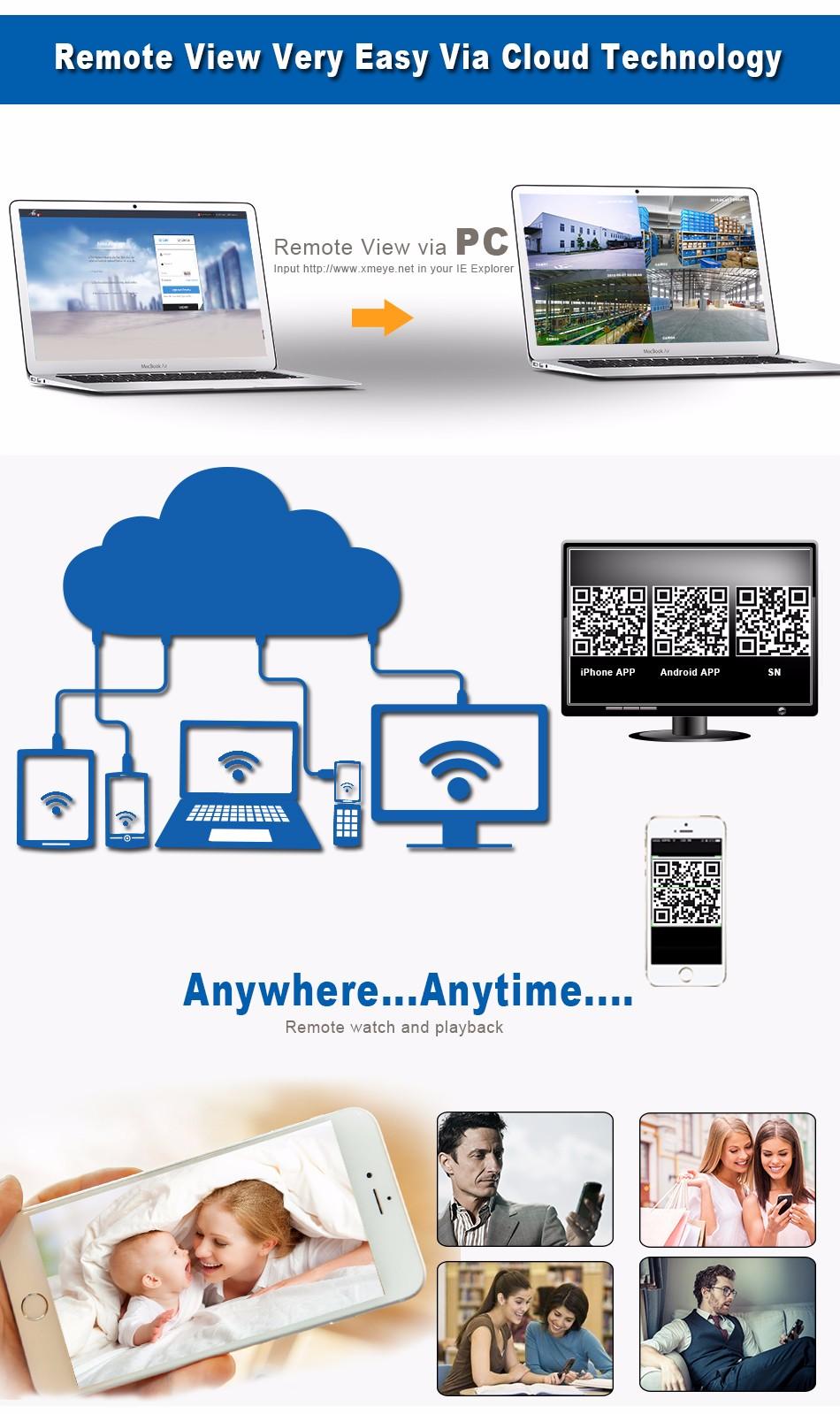 Посылка из Китая. Видеорегистратор N1004F DVR H264 для 4x IP камер
