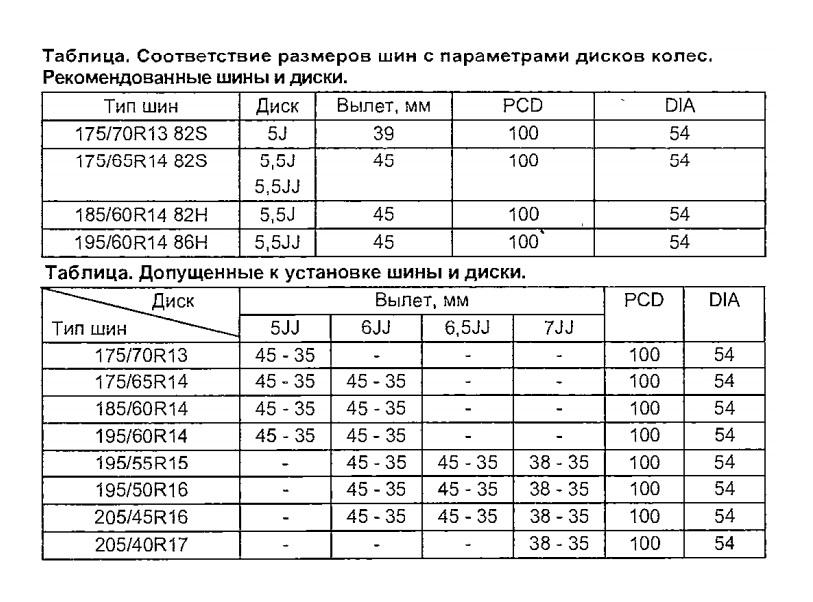 Шины и диски размеры - Сorolla AE100 E100 CE100 E10